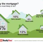 K výpočtu hypotéky pomůže kalkulačka na webu většiny bank